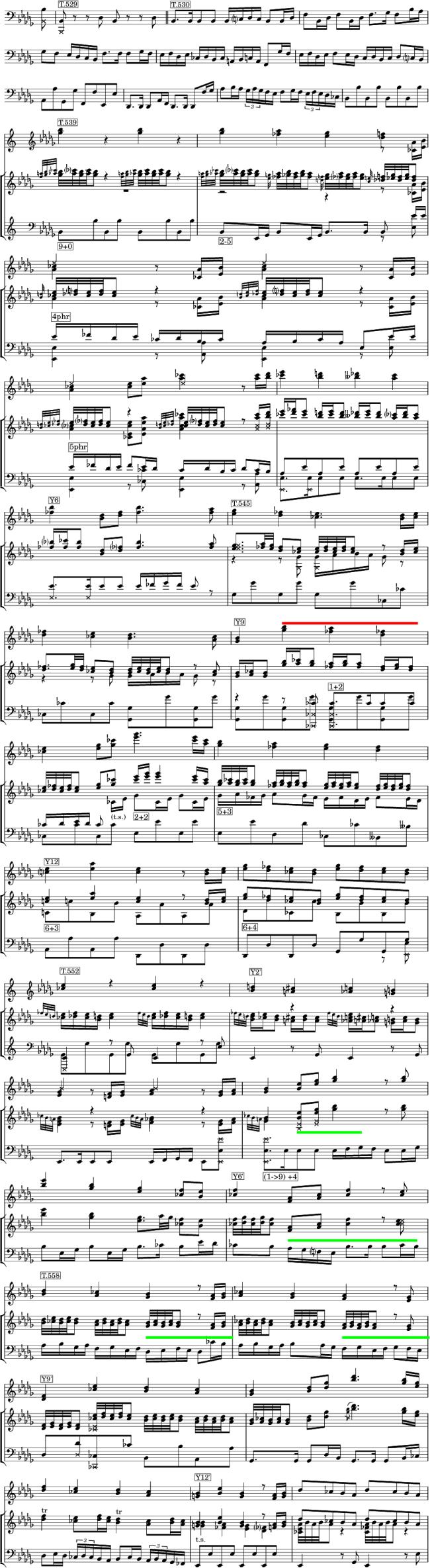 Gustav Mahler, Dritte Sinfonie, Erste Abtheilung